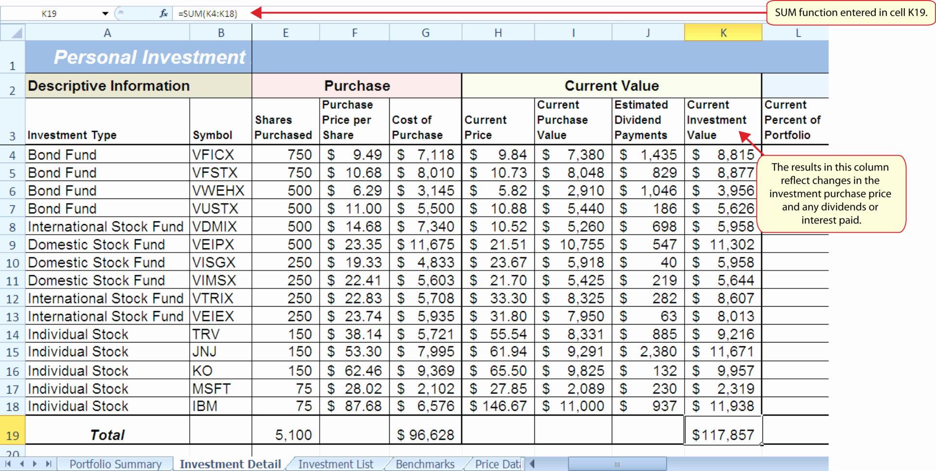 Stock Portfolio Excel Spreadsheet Download Within Stock Portfolio Excel Spreadsheet Download – Spreadsheet Collections