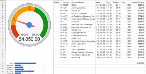 Stock Portfolio Tracking Excel Spreadsheet Inside Investment Spreadsheet Template Yelom Myphonecompany Co Portfolio Stock Portfolio Tracking Excel Spreadsheet Spreadsheet Download