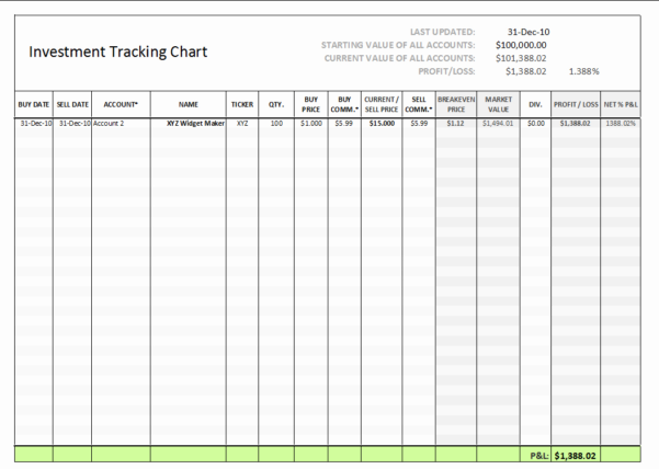 Stock Portfolio Tracking Spreadsheet In Freetfolio Tracking Spreadsheet Template Investment Best Stock