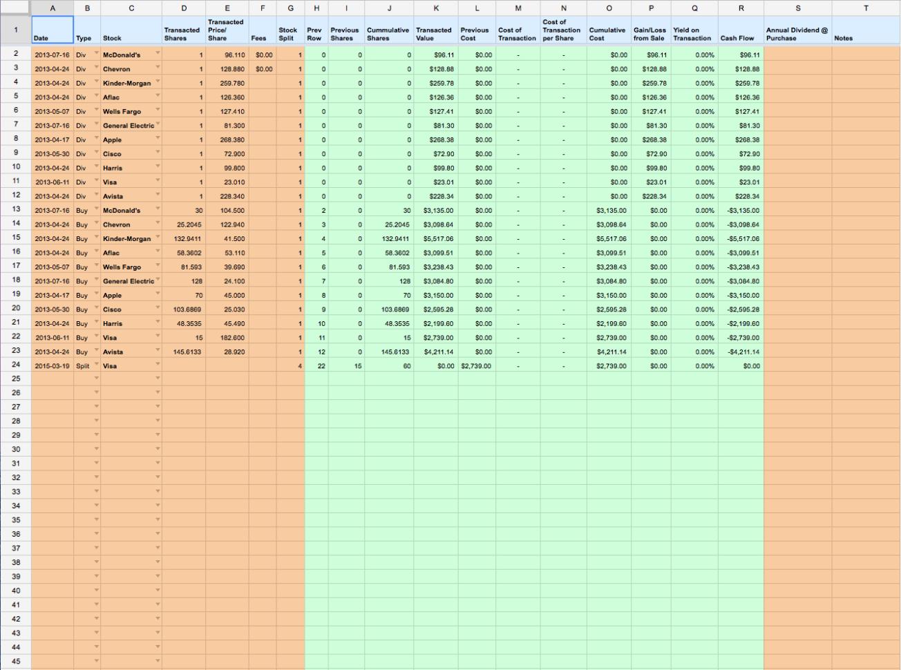 Stock Spreadsheet For Dividend Stock Portfolio Spreadsheet On Google Sheets – Two Investing