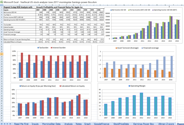 Stock Spreadsheet In Stock Analysis Spreadsheet For U.s. Stocks: Free Download