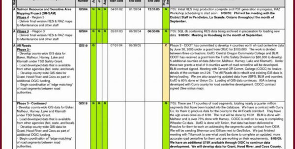 Stock Spreadsheet Inside Portfolio Tracking Spreadsheet Stock Excel Best Google Invoice