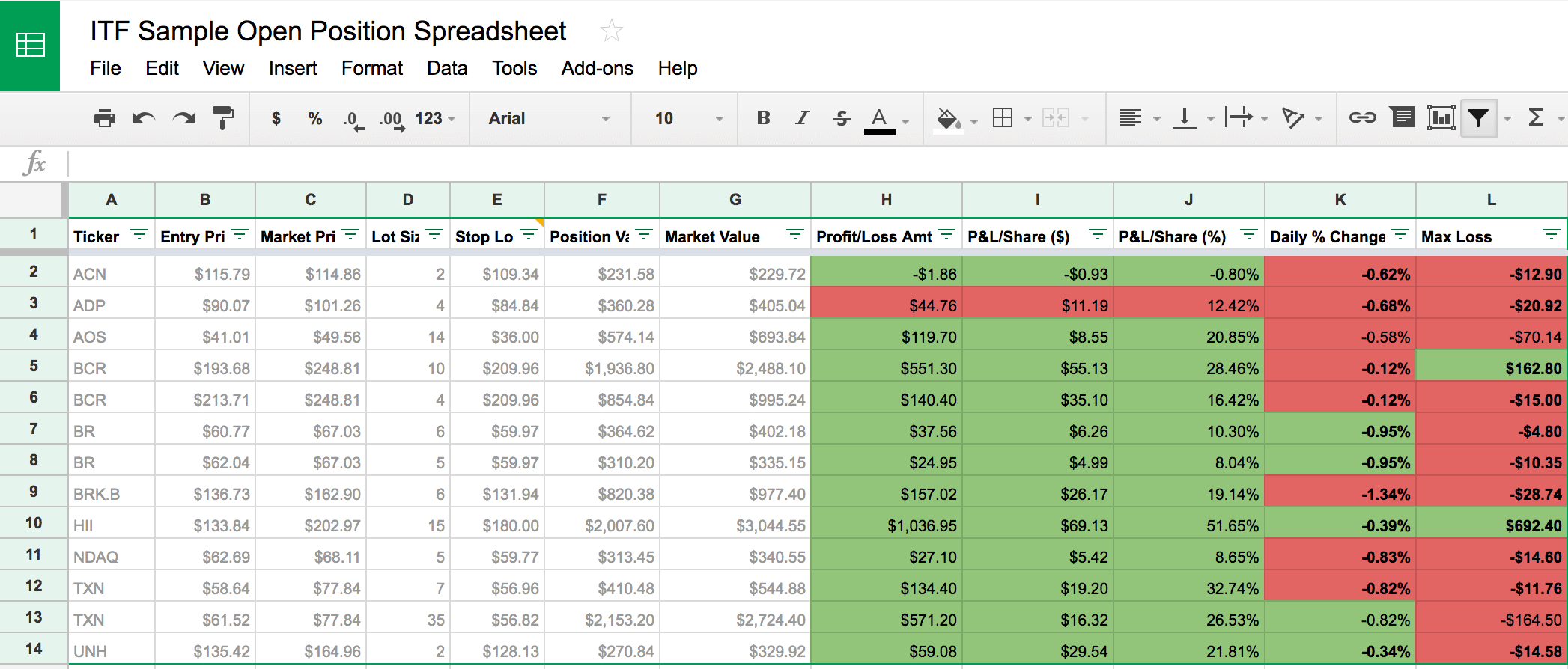 Stock Spreadsheet Template With Regard To Learn How To Track Your Stock Trades With This Free Google Spreadsheet