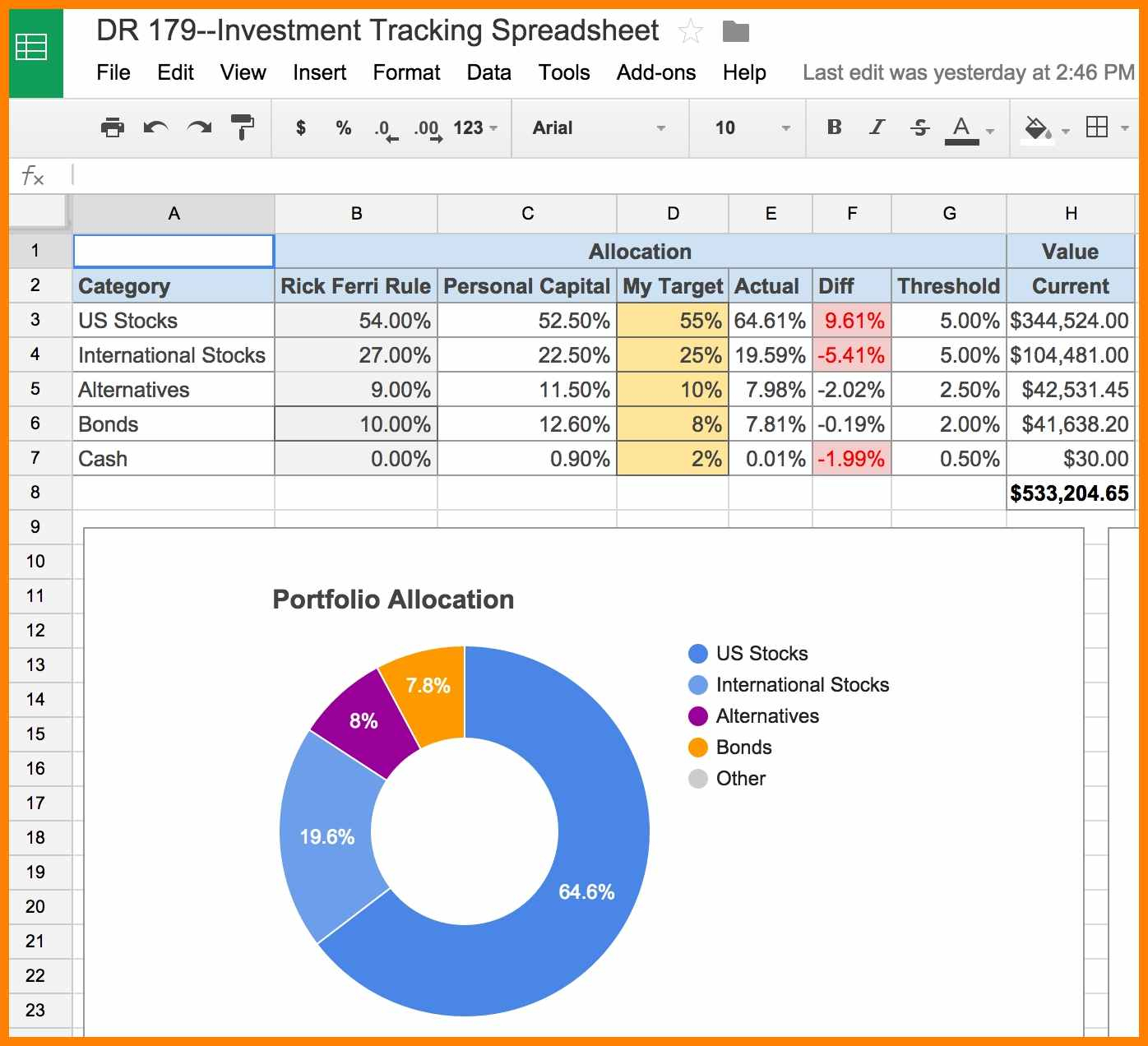 Stock Tracking Excel Spreadsheet Pertaining To 8+ Stock Tracking Excel Spreadsheet  Credit Spreadsheet
