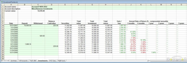 Stock Tracking Excel Spreadsheet Throughout Investment Tracker – The Newninthprecinct
