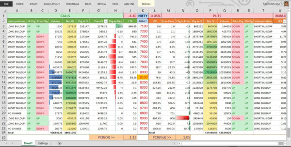 Stock Tracking Spreadsheet Excel Pertaining To How Do I Download Bse And Nse Stock Prices In Excel In Real Time