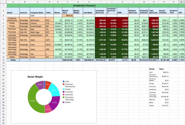 Stock Tracking Spreadsheet Excel With Regard To Stock Tracking Spreadsheet Budget Spreadsheet Excel Spreadsheet App