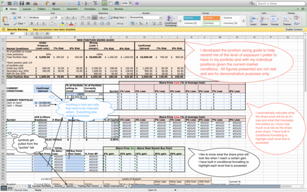 Stock Trading Excel Spreadsheet Within How To Create Your Own Trading Journal In Excel
