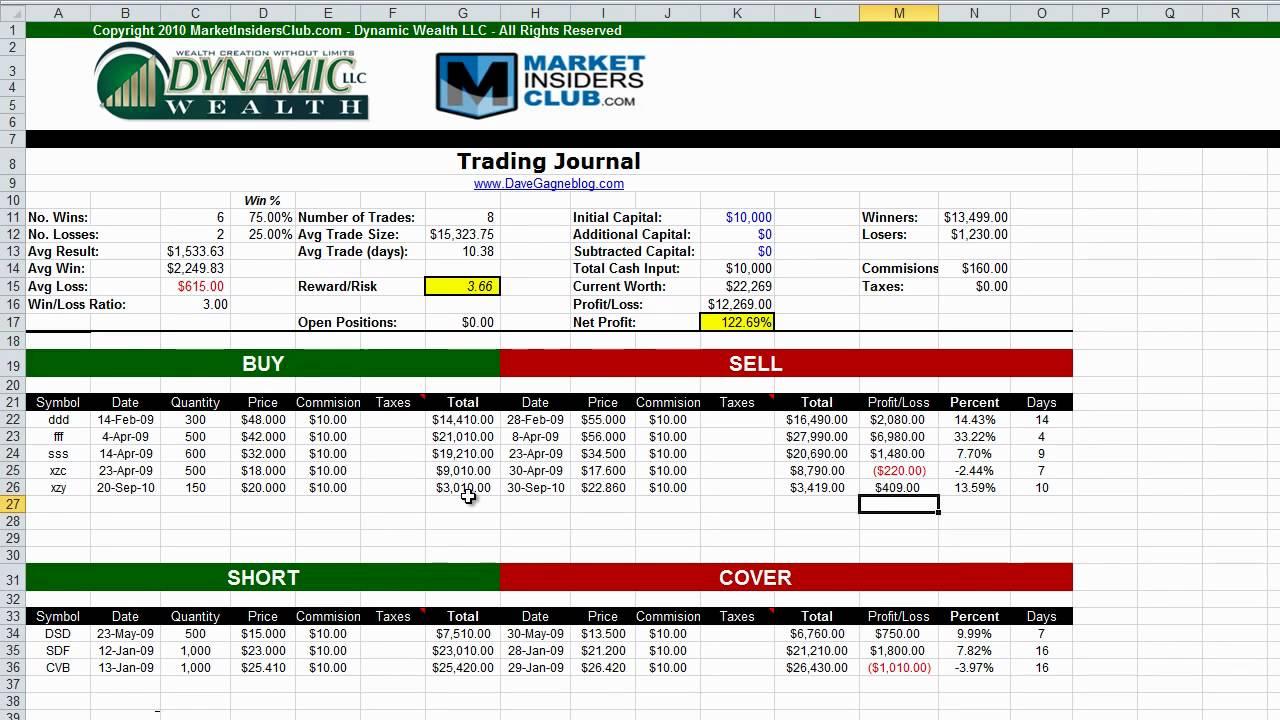 trading journal spreadsheet download
