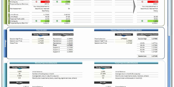 Stock Trading Journal Spreadsheet Download Throughout Trading Journal Spreadsheet Download Excel Trade Log Template