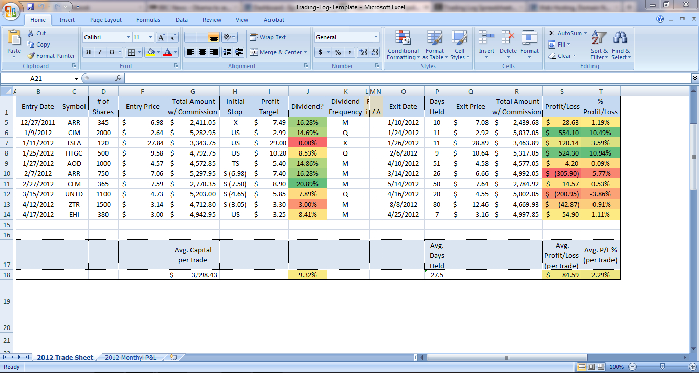 Stock Trading Journal Spreadsheet Download Within Trading Journal Spreadsheet Download Stock Log Template Onlyagame