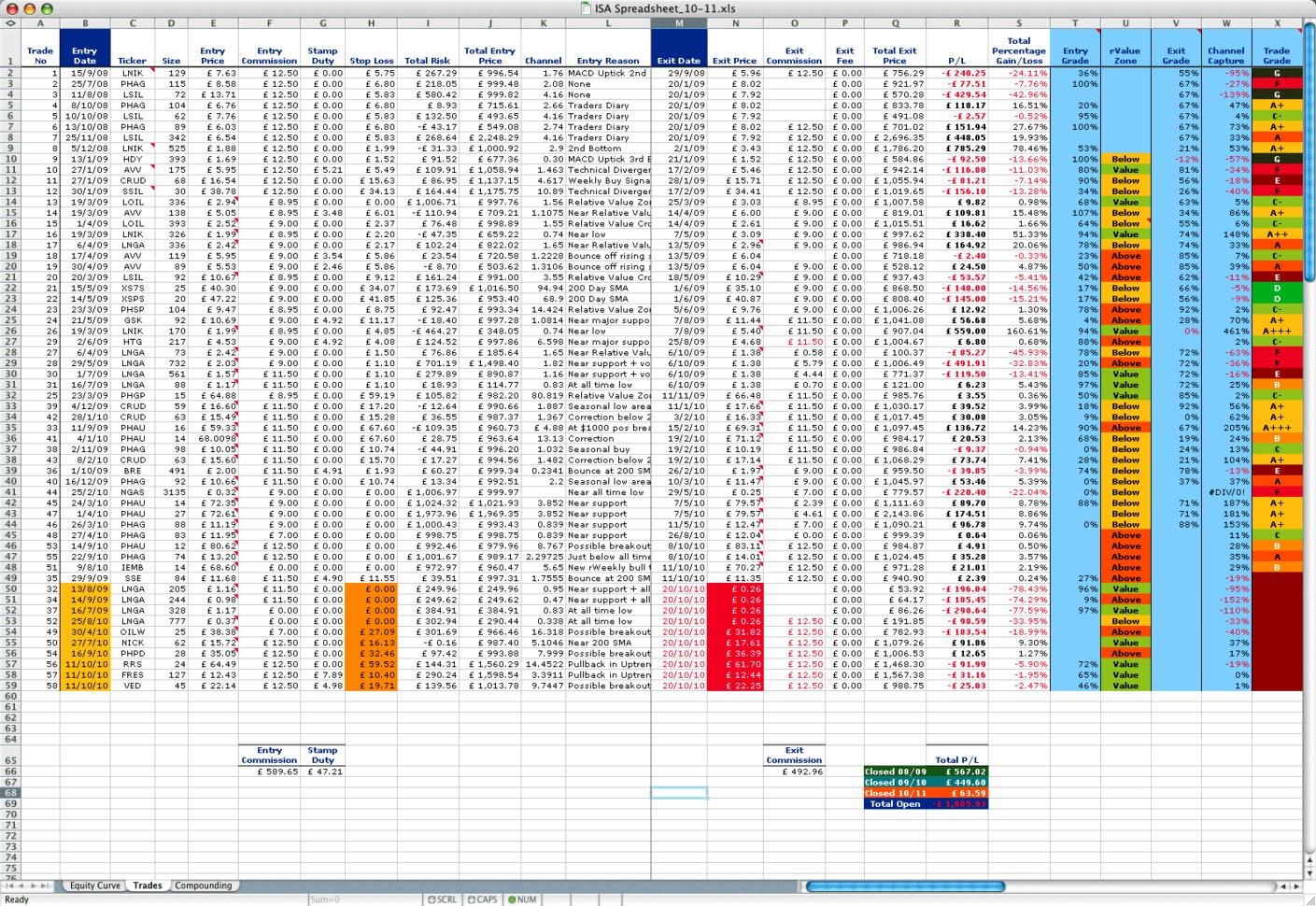 Stock Trading Journal Spreadsheet For Isas Long Term Trading Journal Isa Spreadsheet 20 Download  Askoverflow