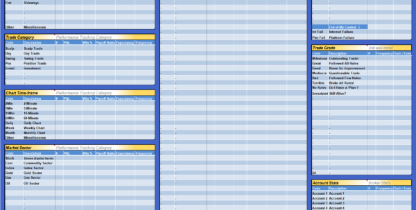 Stock Trading Log Excel Spreadsheet Intended For Cfd Trading Journal  Cfd Spreadsheet  Trading Journal Spreadsheet