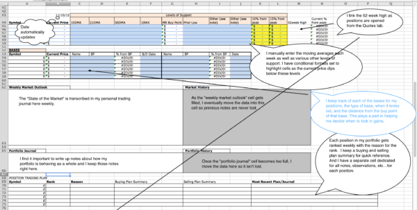 Stock Trading Log Excel Spreadsheet Regarding How To Create Your Own Trading Journal In Excel