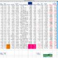 Stock Trading Log Excel Spreadsheet With Regard To Trading Spreadsheet  Aljererlotgd