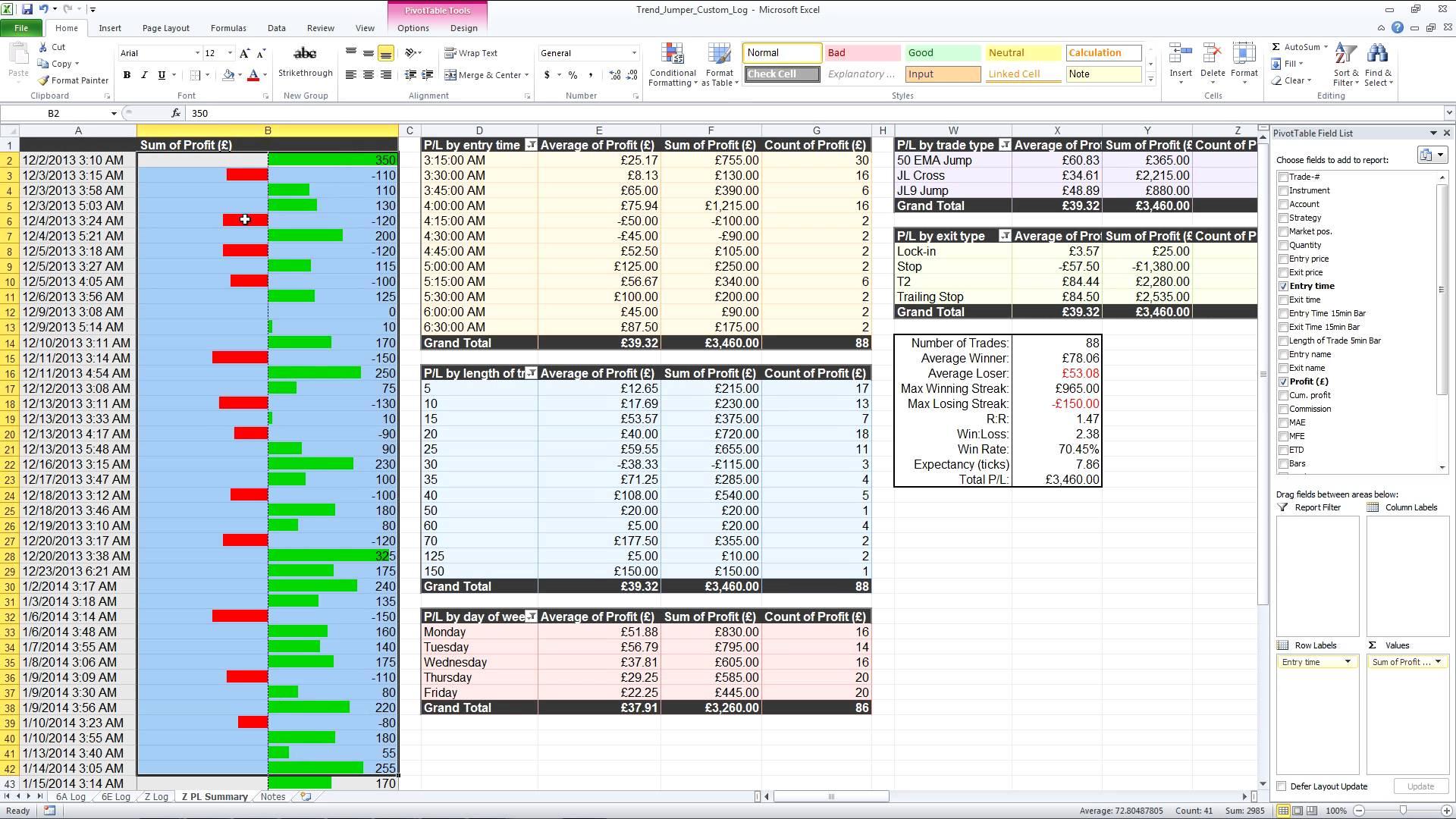 Stock options trading spreadsheet