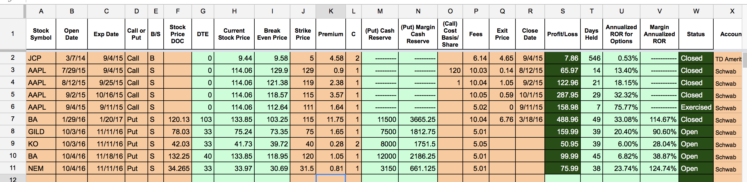 Stock Trading Spreadsheet Inside Options Tracker Spreadsheet – Two Investing