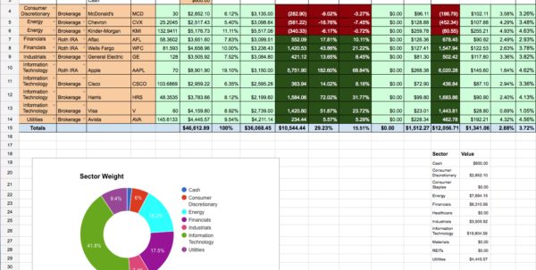 Stock Trading Spreadsheet Intended For Dividend Stock Portfolio Spreadsheet On Google Sheets – Two Investing