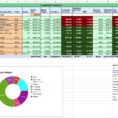 Stock Trading Tracking Spreadsheet For Dividend Stock Portfolio Spreadsheet On Google Sheets – Two Investing