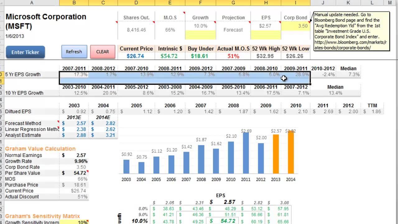 Stock Valuation Spreadsheet Regarding Spreadsheet Examples Benjamin Graham Formula Valuation Old School