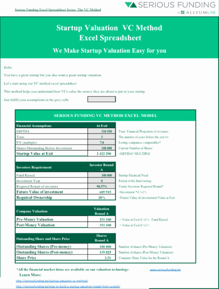 Stock Valuation Spreadsheet Within Dcf Excel Template Lovely Beautiful S Stock Valuation Spreadsheet Of