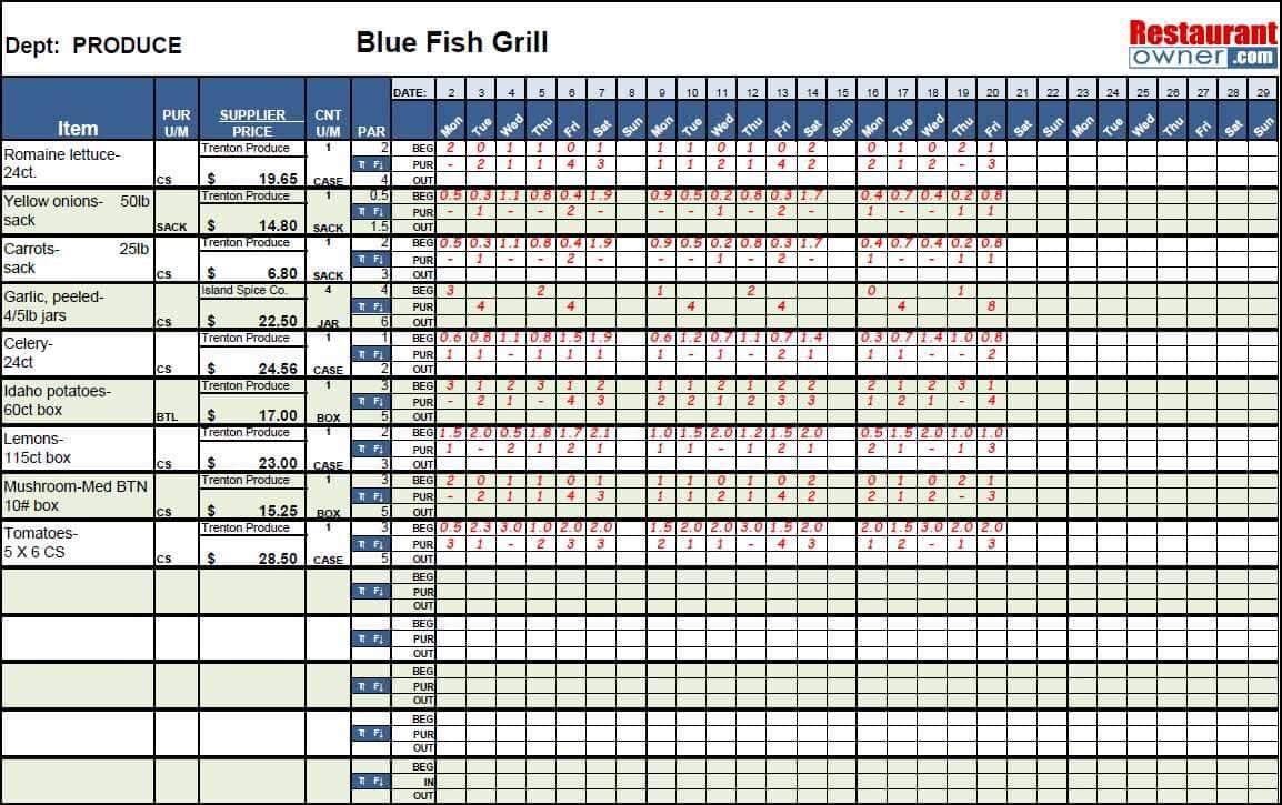 Stocktake Spreadsheet Throughout Bar Stocktake Spreadsheet  Pulpedagogen