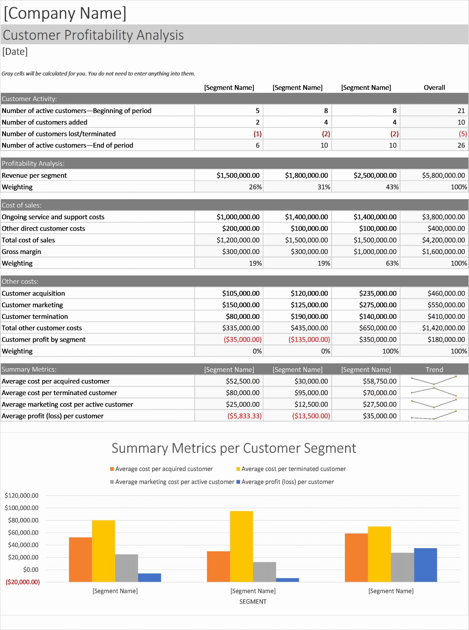 Stocktake Spreadsheet With Excel Spreadsheet For Inventory Management Retail Template Formulas