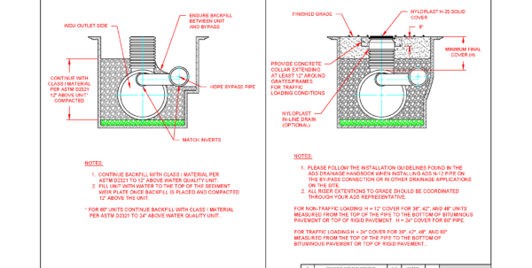 Storm Drain Pipe Sizing Spreadsheet Within Drainage Engineering Resources  Advanced Drainage Systems