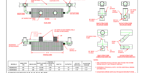 Stormwater Drainage Design Spreadsheet Within Drainage Engineering Resources  Advanced Drainage Systems
