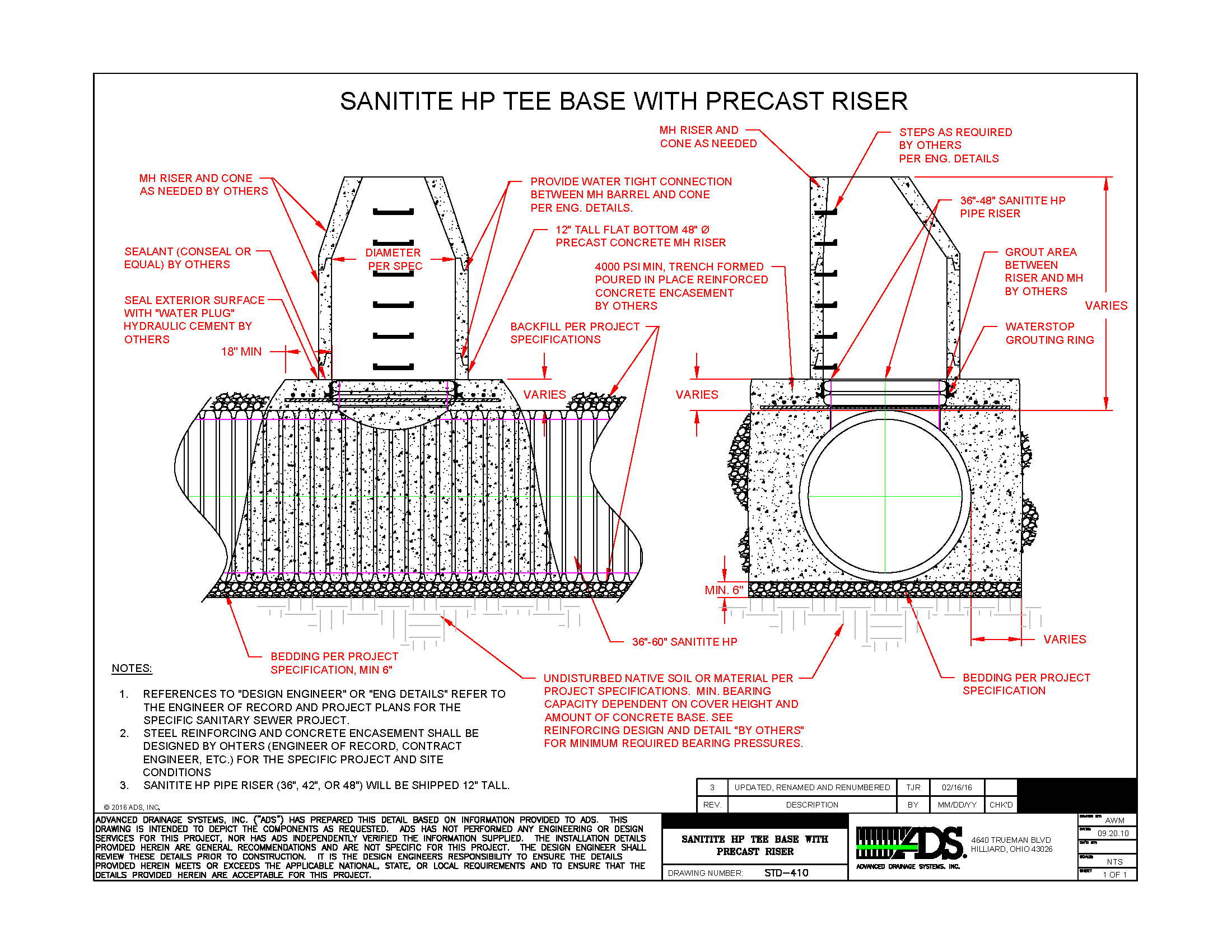 Stormwater Pipe Design Spreadsheet With Drainage Engineering Resources  Advanced Drainage Systems