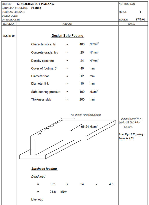 Strip Footing Design Spreadsheet Pertaining To Design Calculation Of Strip Footing According To Bs 8110  Civil
