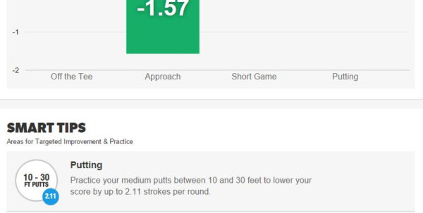 Strokes Gained Spreadsheet intended for Share Your New Strokes Gained Data From Game Golf!  Golf Talk  The