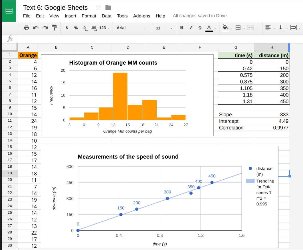 Strong Curves Spreadsheet Within Introduction To Statistics Using Google Sheets