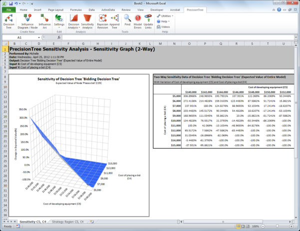 Structural Analysis Excel Spreadsheet Within Precisiontree: Decision Making With Decision Trees  Influence