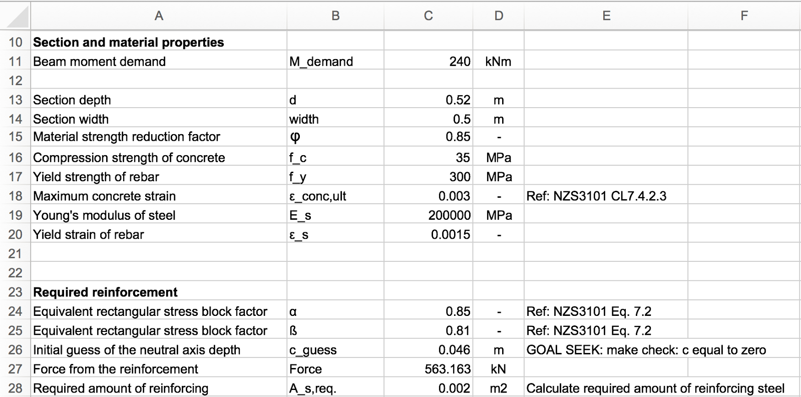 Structural Engineering Spreadsheets In The Do's And Don'ts Of Engineering Spreadsheets – Maxim Millen – Medium