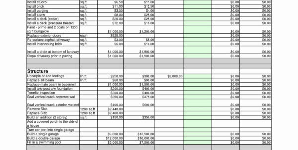 Structural Steel Estimating Excel Spreadsheet Intended For Structuraleel Takeoff Spreadsheet Unique Fabrication Example Of