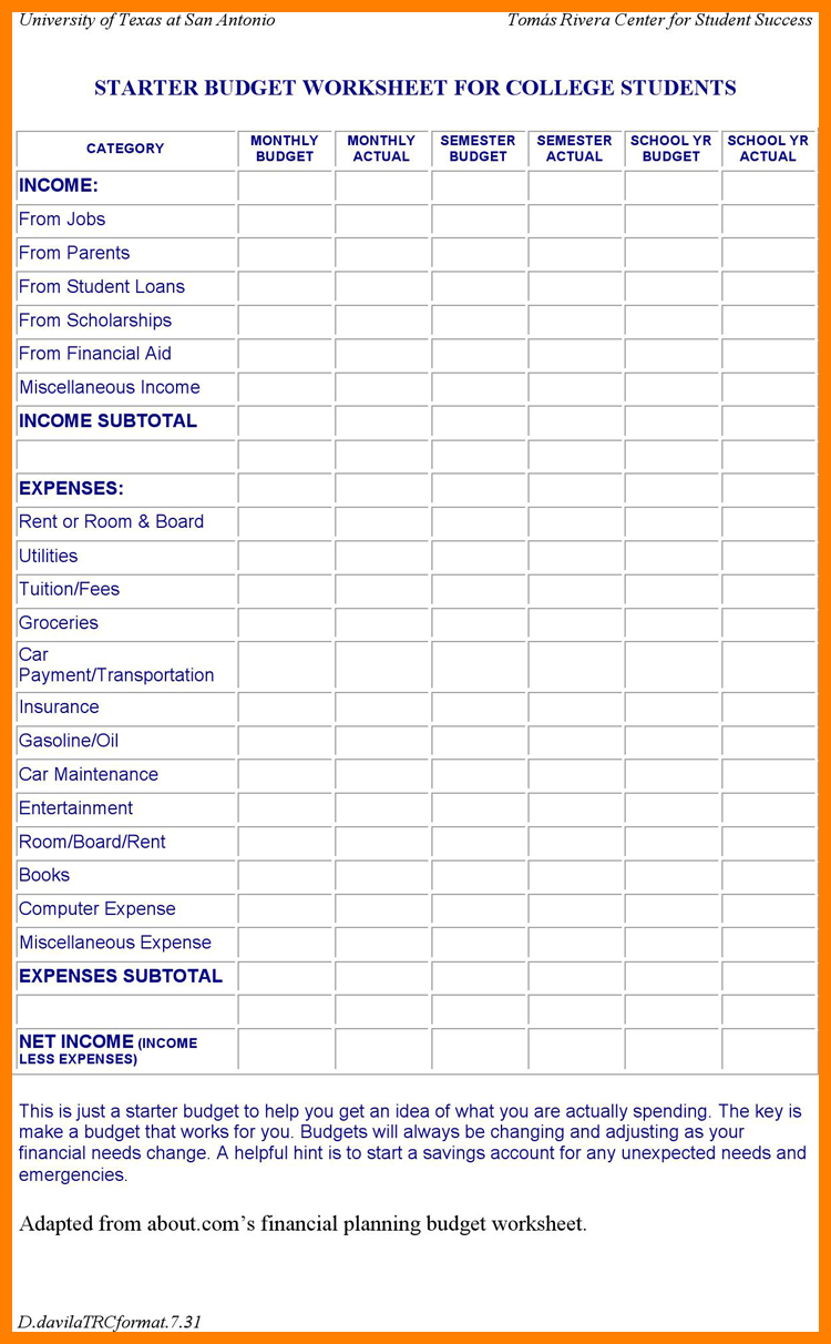 Student Budget Spreadsheet Inside 5+ Student Finance Budget Spreadsheet  Credit Spreadsheet