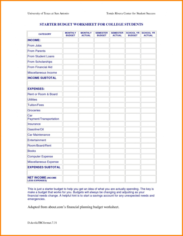 Student Expenses Spreadsheet Intended For 006 Template Ideas College Student Budget Spreadsheet Example Google
