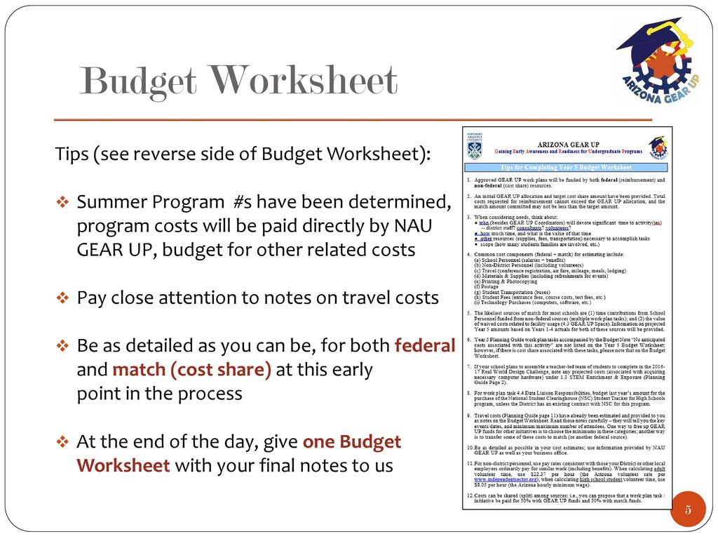 Summer Camp Budget Spreadsheet For Year 5 Budget.  Ppt Download