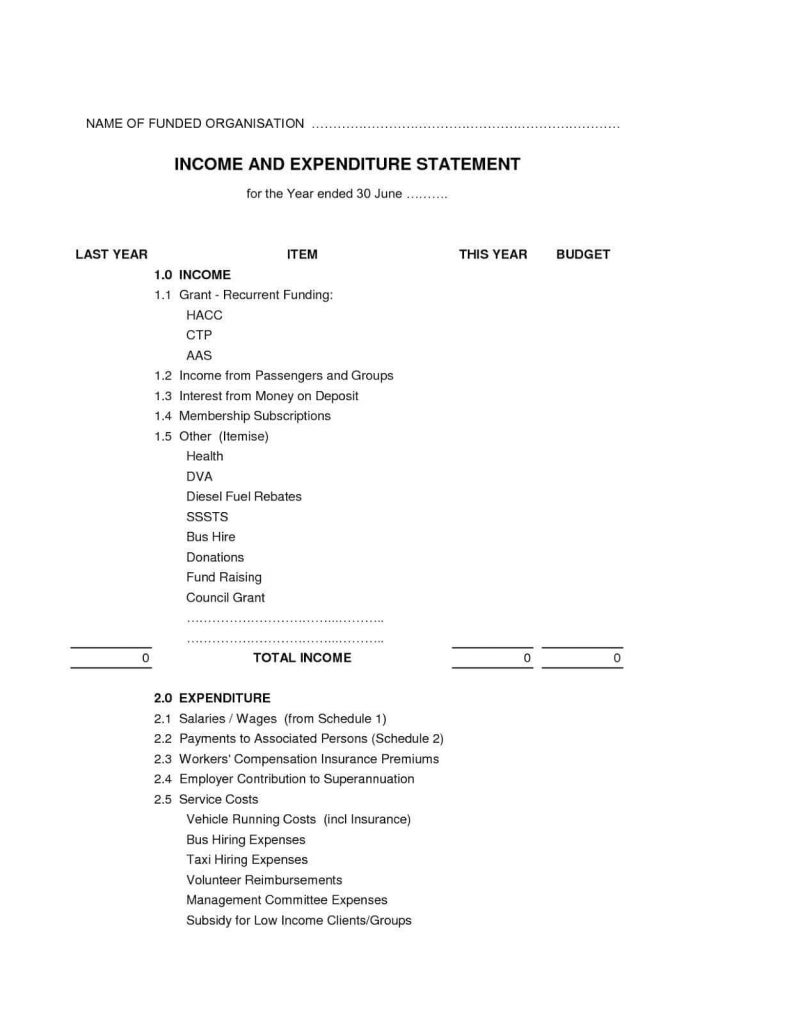 Superannuation Spreadsheet Template In Non Profit Balance Sheet Template Excel Sample Worksheets