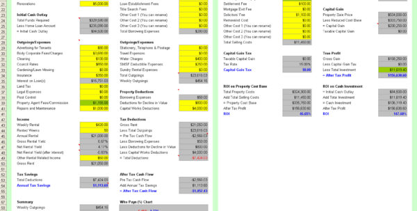 Superannuation Spreadsheet Template Pertaining To Free Smsf Investment Property Calculator