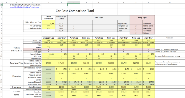 Suv Comparison Spreadsheet With Regard To Car Cost Comparison Tool For Excel