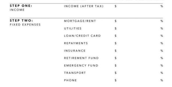 Suze Orman Budget Spreadsheet Intended For The Millennials Guide To Not Going Broke Budgeting Adulting And Suze