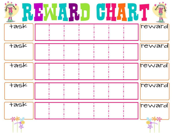 Suze Orman Budget Spreadsheet Pertaining To Suze Orman Budget Spreadsheet As Well As Printable Reward Charts For