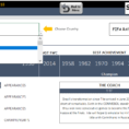 Sweepstakes Tracking Spreadsheet With World Cup 2018 Excel Template  Free Download Sweepstake Scoresheet