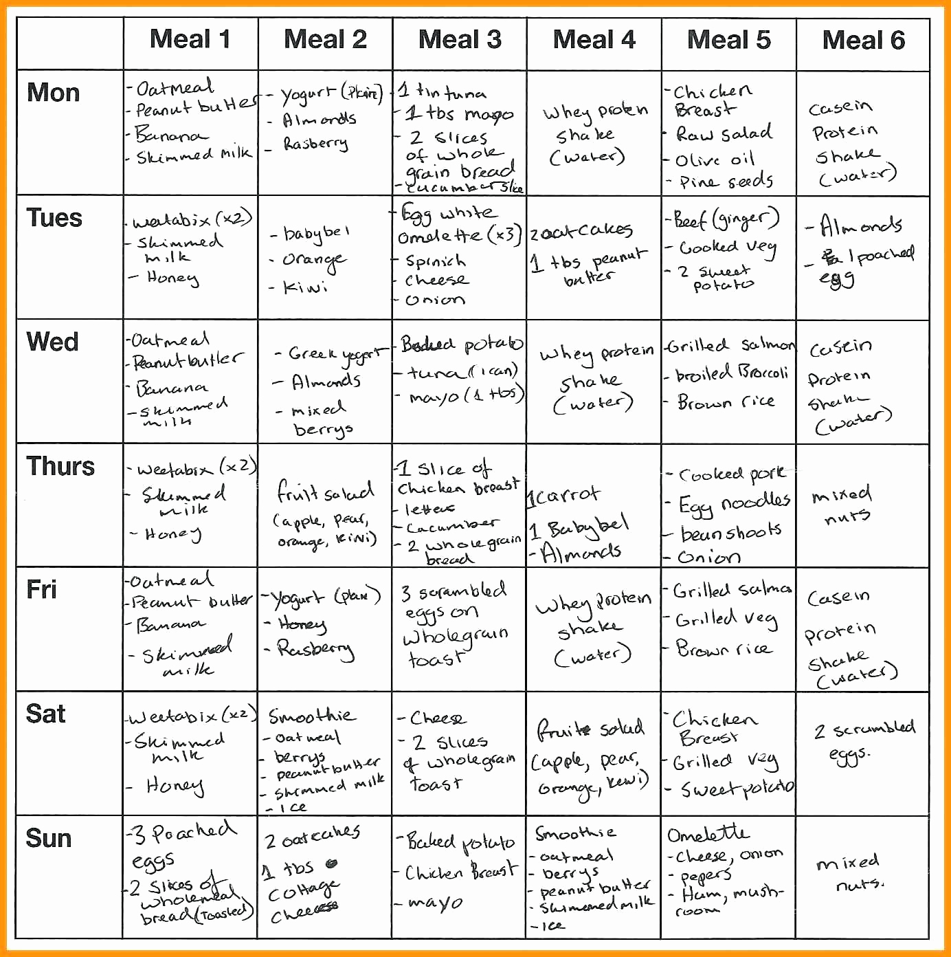 Sweet 16 Budget Spreadsheet Inside Pearbudget Spreadsheet As Budget Spreadsheet Excel Spreadsheet App