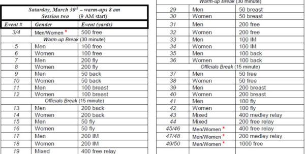 Swim Meet Excel Spreadsheet Regarding Upcoming Swim Meets