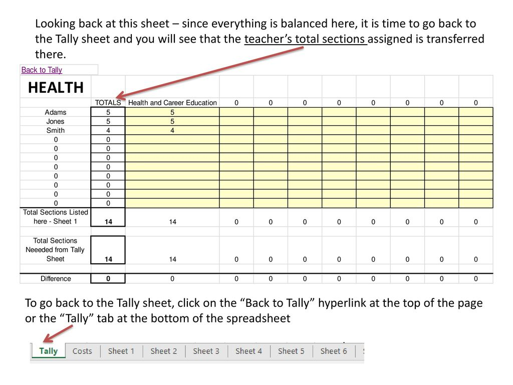 Tally Spreadsheet Pertaining To Section Tally And Staffing Instructions  Ppt Download
