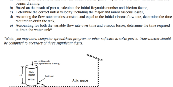 Tank Venting Calculation Spreadsheet Inside Problem #1 : The Attic Space Of A Home Contains A   Chegg