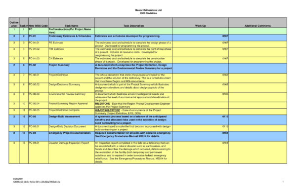 Task List Template Excel Spreadsheet With Task List Template Excel Spreadsheet Lovely Best Project Management